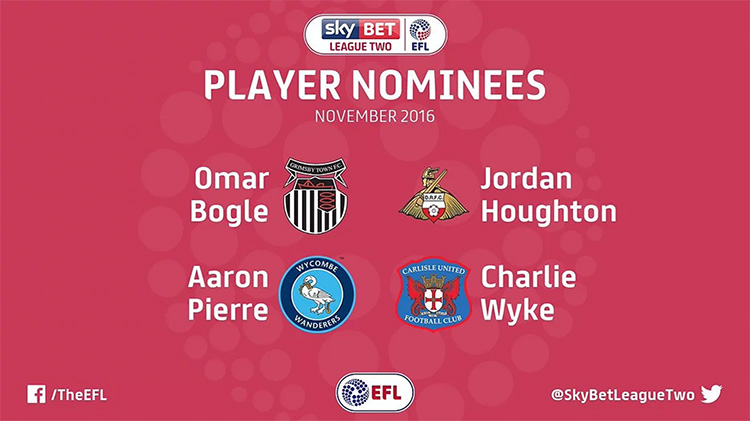 Charlie Wyke nominated for Player of the Month