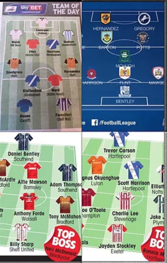 SMI Players in Team of the Week