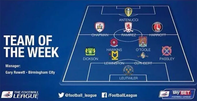 Lewis Hawkins Team of the week