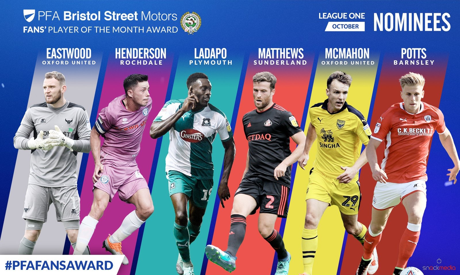 McMahon nominated for PFA award